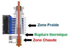 zone-E3D